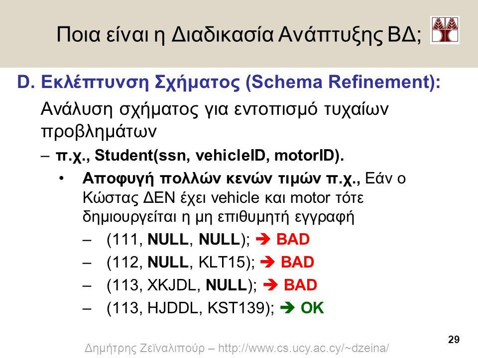 29 Δημήτρης Ζεϊναλιπούρ – http://www.cs.ucy.ac.cy/~dzeina/ Ποια είναι η Διαδικασία Ανάπτυξης ΒΔ; D. Εκλέπτυνση Σχήματος (Schema Refinement): Ανάλυση σ