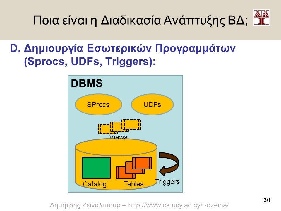 30 Δημήτρης Ζεϊναλιπούρ – http://www.cs.ucy.ac.cy/~dzeina/ Ποια είναι η Διαδικασία Ανάπτυξης ΒΔ; D. Δημιουργία Εσωτερικών Προγραμμάτων (Sprocs, UDFs,
