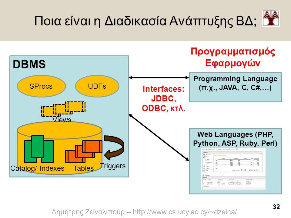 32 Δημήτρης Ζεϊναλιπούρ – http://www.cs.ucy.ac.cy/~dzeina/ Ποια είναι η Διαδικασία Ανάπτυξης ΒΔ; DBMS Programming Language (π.χ., JAVA, C, C#,…) Catal