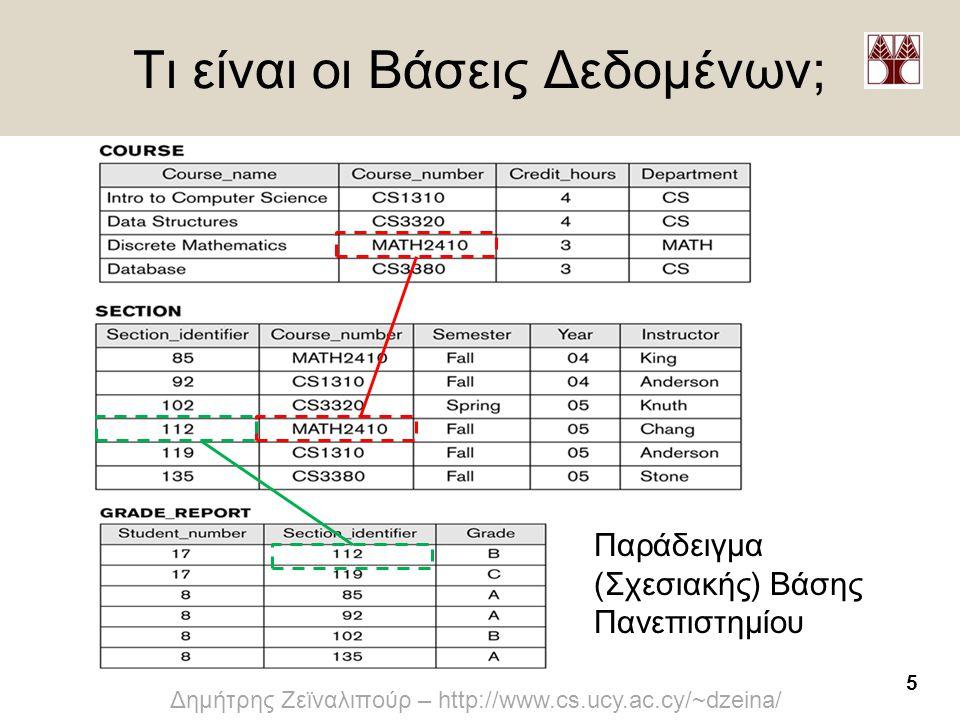 5 Δημήτρης Ζεϊναλιπούρ – http://www.cs.ucy.ac.cy/~dzeina/ Τι είναι οι Βάσεις Δεδομένων; Παράδειγμα (Σχεσιακής) Βάσης Πανεπιστημίου