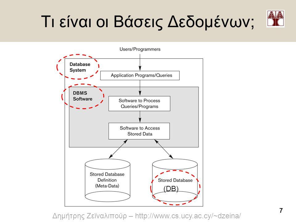 7 Δημήτρης Ζεϊναλιπούρ – http://www.cs.ucy.ac.cy/~dzeina/ Τι είναι οι Βάσεις Δεδομένων; (DB)