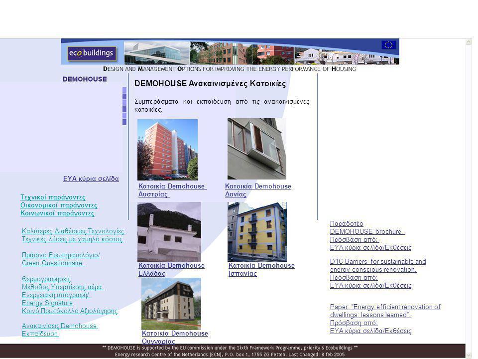 Κατοικία Demohouse Αυστρίας Κατοικία Demohouse Δανίας Κατοικία Demohouse Ελλάδας Κατοικία Demohouse Ισπανίας Κατοικία Demohouse Ουγγαρίας D1C Barriers