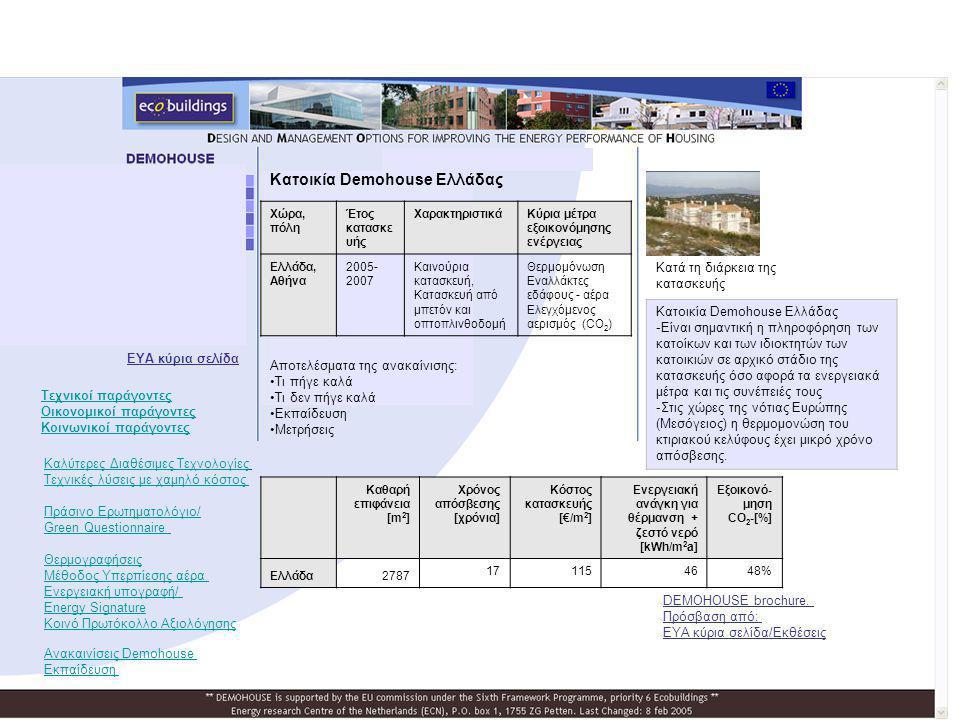 Κατοικία Demohouse Ελλάδας Κατά τη διάρκεια της κατασκευής Αποτελέσματα της ανακαίνισης: •Τι πήγε καλά •Τι δεν πήγε καλά •Εκπαίδευση •Μετρήσεις Χώρα,