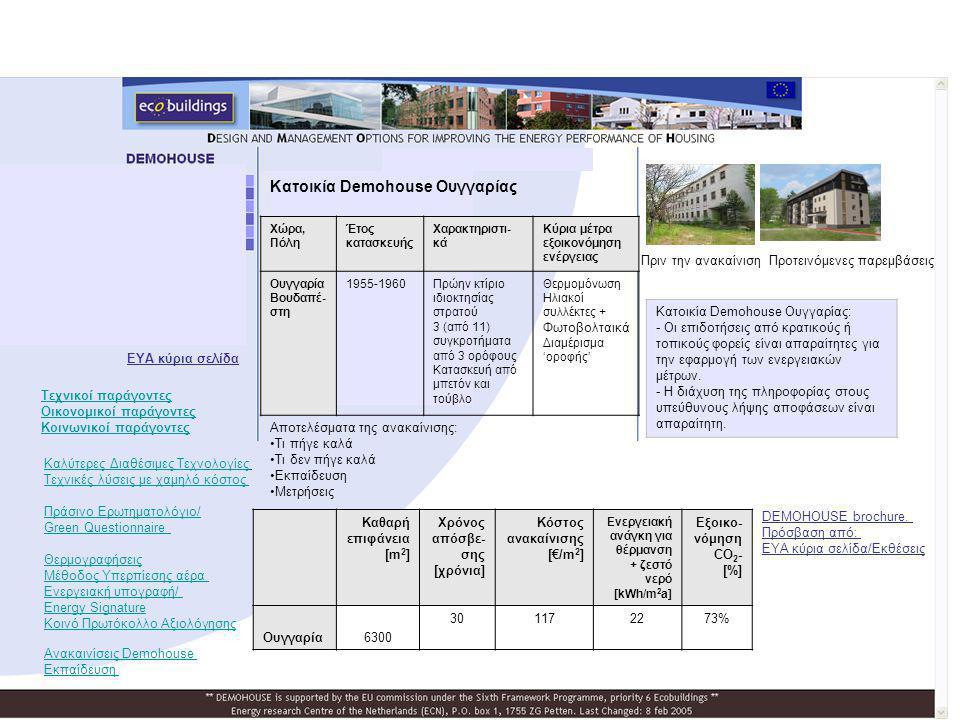Κατοικία Demohouse Ουγγαρίας Πριν την ανακαίνισηΠροτεινόμενες παρεμβάσεις Χώρα, Πόλη Έτος κατασκευής Χαρακτηριστι- κά Κύρια μέτρα εξοικονόμηση ενέργει
