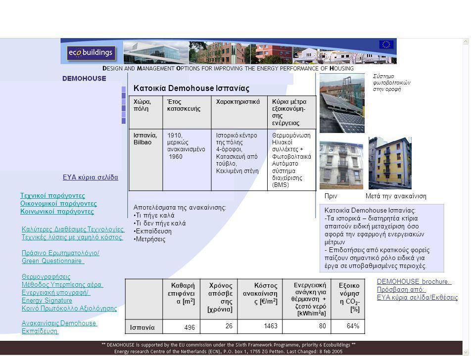 Κατοικία Demohouse Ισπανίας ΠρινΜετά την ανακαίνιση Σύστημα φωτοβολταικών στην οροφή Χώρα, πόλη Έτος κατασκευής ΧαρακτηριστικάΚύρια μέτρα εξοικονόμη-