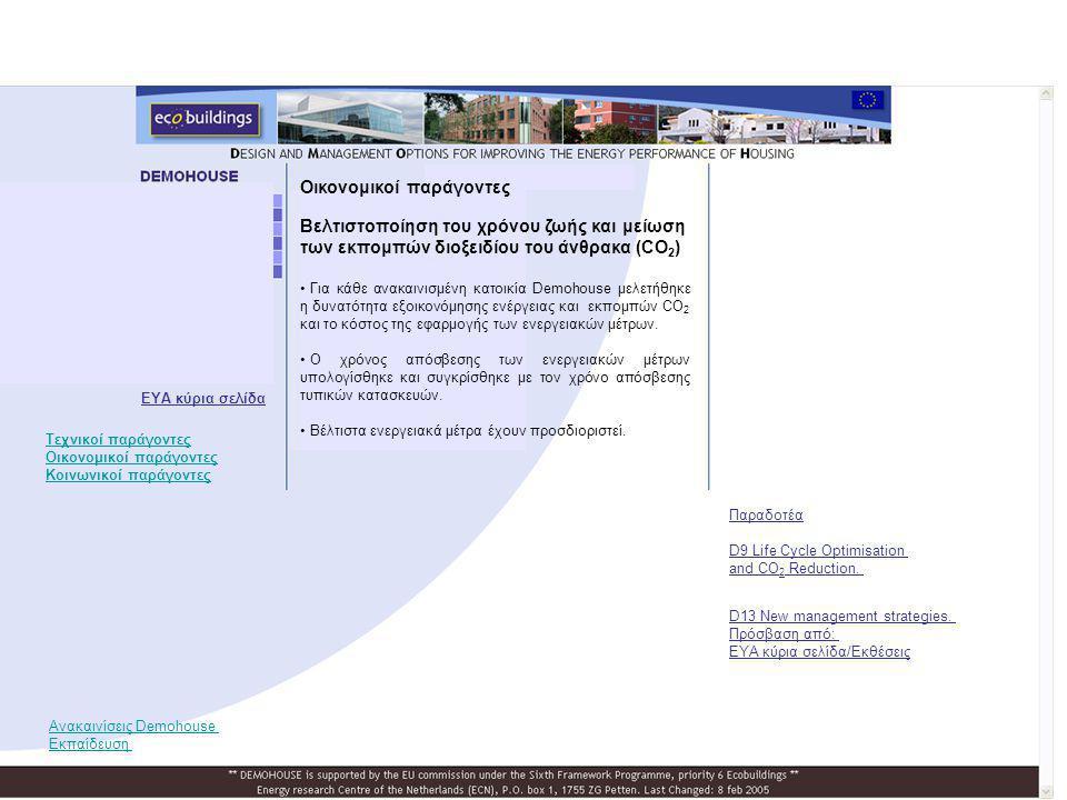 Οικονομικοί παράγοντες Βελτιστοποίηση του χρόνου ζωής και μείωση των εκπομπών διοξειδίου του άνθρακα (CO 2 ) • Για κάθε ανακαινισμένη κατοικία Demohou