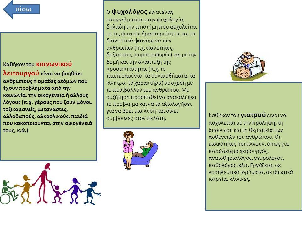 πίσω Καθήκον του κοινωνικού λειτουργού είναι να βοηθάει ανθρώπους ή ομάδες ατόμων που έχουν προβλήματα από την κοινωνία, την οικογένεια ή άλλους λόγους (π.χ.