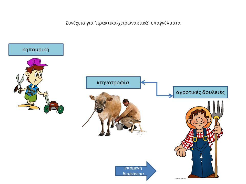 Συνέχεια για 'πρακτικά-χειρωνακτικά' επαγγέλματα κηπουρική κτηνοτροφία αγροτικές δουλειές επόμενη διαφάνεια