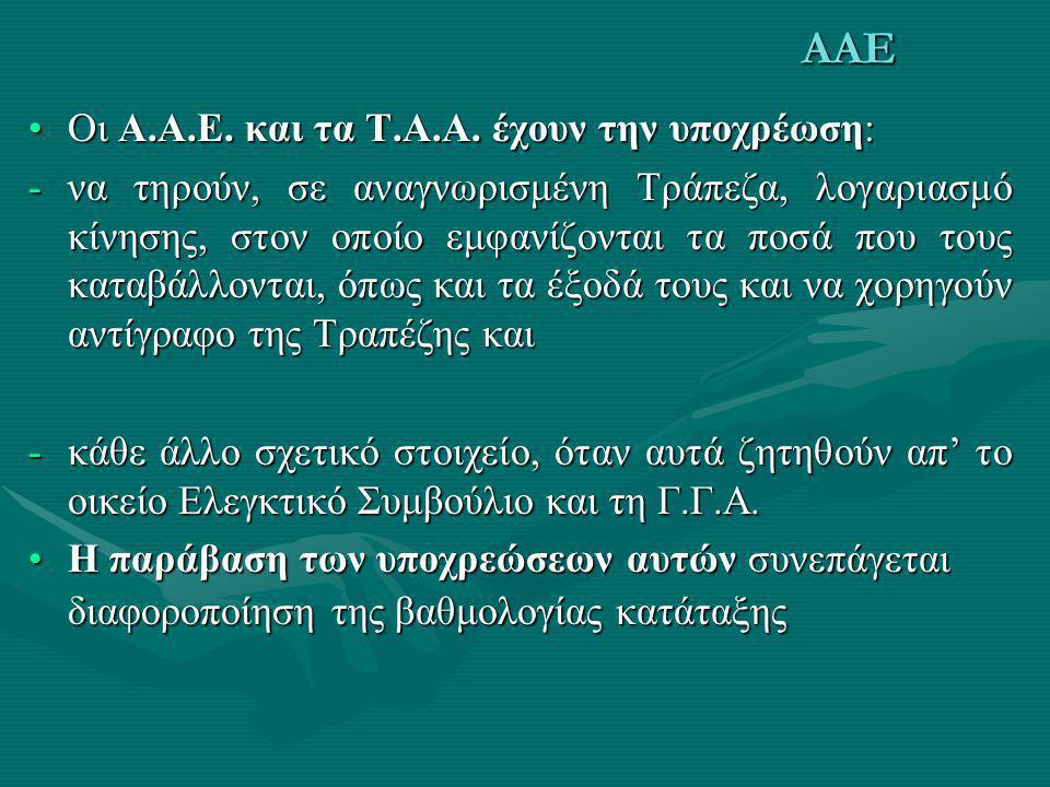 ΑΑΕ •Διαχειριστικές υποχρεώσεις – Κωλύματα μελών διοίκησης •Πριν από την έναρξη της αγωνιστικής περιόδου οι Α.Α.Ε. και τα Τ.Α.Α. οφείλουν: 1.Να υποβάλ