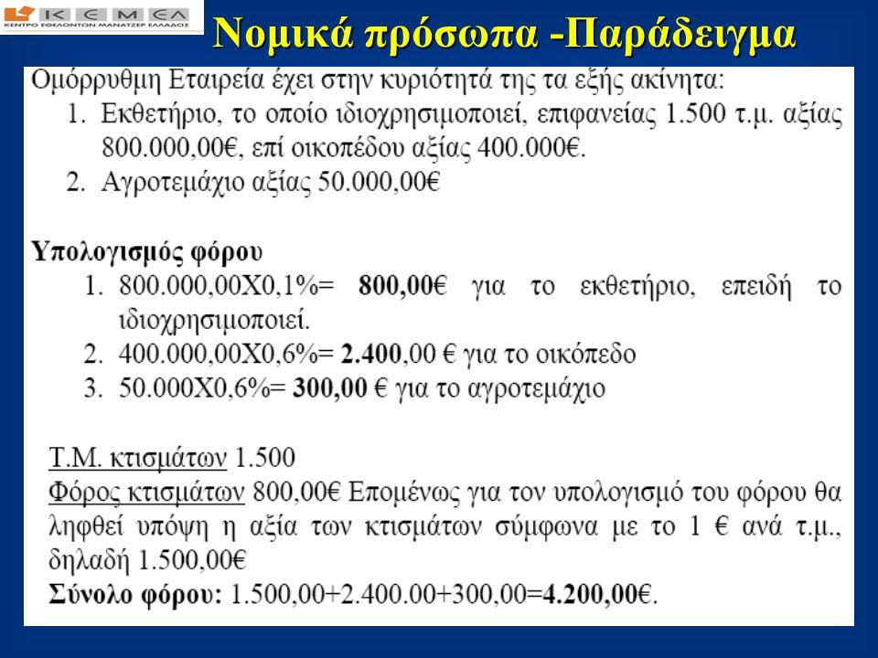 Ειδικός φόρος επί των ακινήτων Ειδικός φόρος επί των ακινήτων • Με τις διατάξεις των άρθρων 15,16,17 και 18 του Ν.3091/2002 είχε θεσπιστεί ειδική φορολογία επί των ακινήτων που ανήκουν σε αλλοδαπές εταιρίες στις οποίες περιλαμβάνονται και οι εξωχώριες ή υπεράκτιες (off shore) εταιρίες.