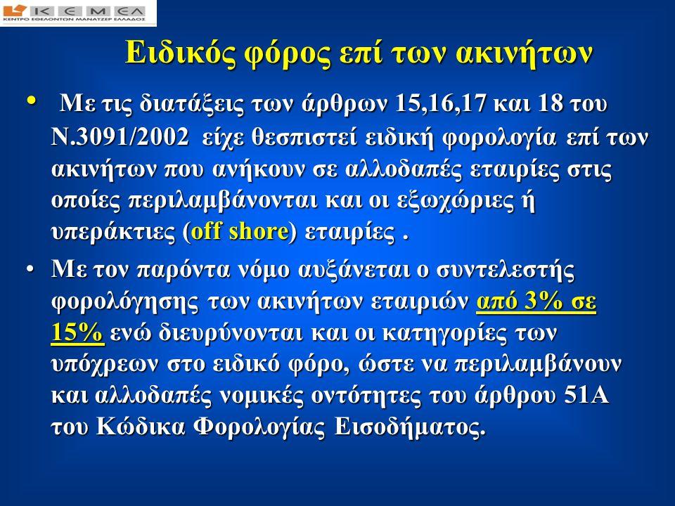 Ειδικός φόρος επί των ακινήτων Ειδικός φόρος επί των ακινήτων Τα φυσικά πρόσωπα που δηλώνονται ως τελικοί μέτοχοι/εταίροι εταιρειών με έδρα στην Ελλάδα ή σε άλλη χώρα της ΕΕ, πρέπει να λάβουν ελληνικό ΑΦΜ, προκειμένου να εξαιρεθούν από την υποχρέωση καταβολής του φόρου.