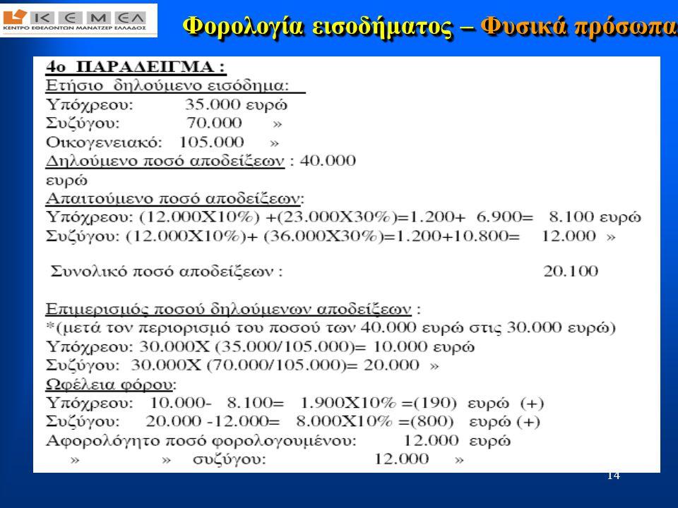 15 : Φορολογία εισοδήματος – Φυσικά πρόσωπα : Τρεις κατηγορίες δαπανών (αποδείξεων) Δαπάνες • για κάλυψη του αφορολογήτου των 12.000 • Που μειώνουν το φορολογητέο εισόδημα (άρθ.8) • Μειώνουν το φόρο (άρθ.9) Τρεις κατηγορίες δαπανών (αποδείξεων) Δαπάνες • για κάλυψη του αφορολογήτου των 12.000 • Που μειώνουν το φορολογητέο εισόδημα (άρθ.8) • Μειώνουν το φόρο (άρθ.9)