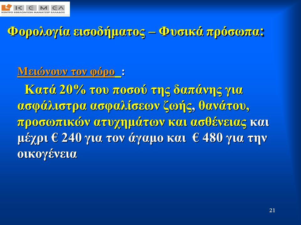 22 : Φορολογία εισοδήματος – Φυσικά πρόσωπα : Μειώνουν τον φόρο : - Οι χρηματικές δωρεές και χορηγίες, κατά 20% της δαπάνης - Οι χρηματικές δωρεές και χορηγίες, κατά 20% της δαπάνης - Παροχή υπηρεσιών από δικηγόρο κατά 20% της δαπάνης - Το κόστος αλλαγής εγκατάστασης κεντρικού κλιματισμού χρήσης καυσίμου από πετρέλαιο σε φυσικό αέριο κλπ.