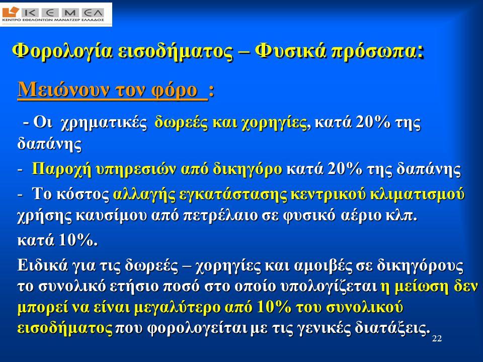 23 : Φορολογία εισοδήματος – Φυσικά πρόσωπα : Μειώνουν τον φόρο : To 10% και μέχρι € 6.000 της δαπάνης για επεμβάσεις ενεργειακής αναβάθμισης σε ακινήτο και μετά από ενεργειακή επιθεώρηση, σύμφωνα με τις διατάξεις του ν.