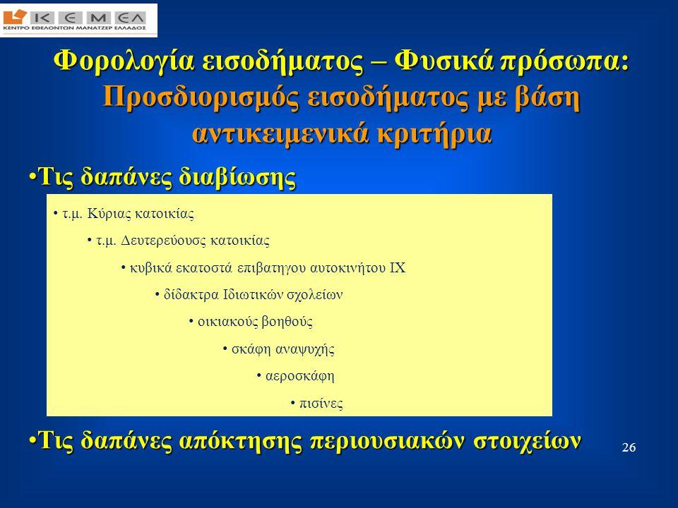 27 : Φορολογία εισοδήματος – Φυσικά πρόσωπα : Προσδιορισμός εισοδήματος με βάση αντικειμενικά κριτήρια Οι δαπάνες διαβίωσης που λαμβάνονται υπόψη είναι: Α.