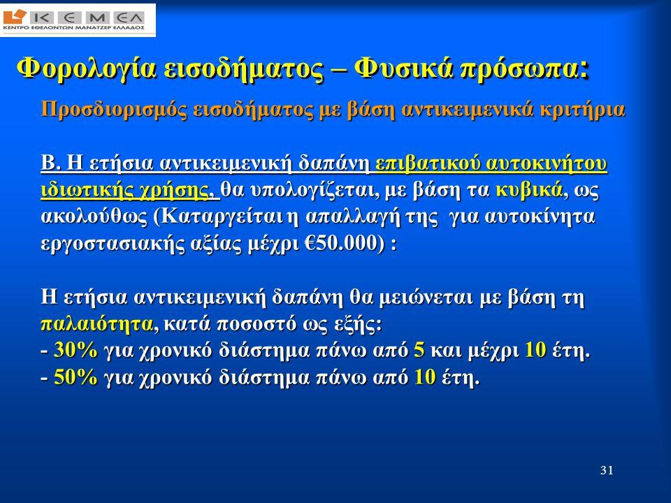 32 : Φορολογία εισοδήματος – Φυσικά πρόσωπα : Προσδιορισμός εισοδήματος με βάση αντικειμενικά κριτήρια Β.