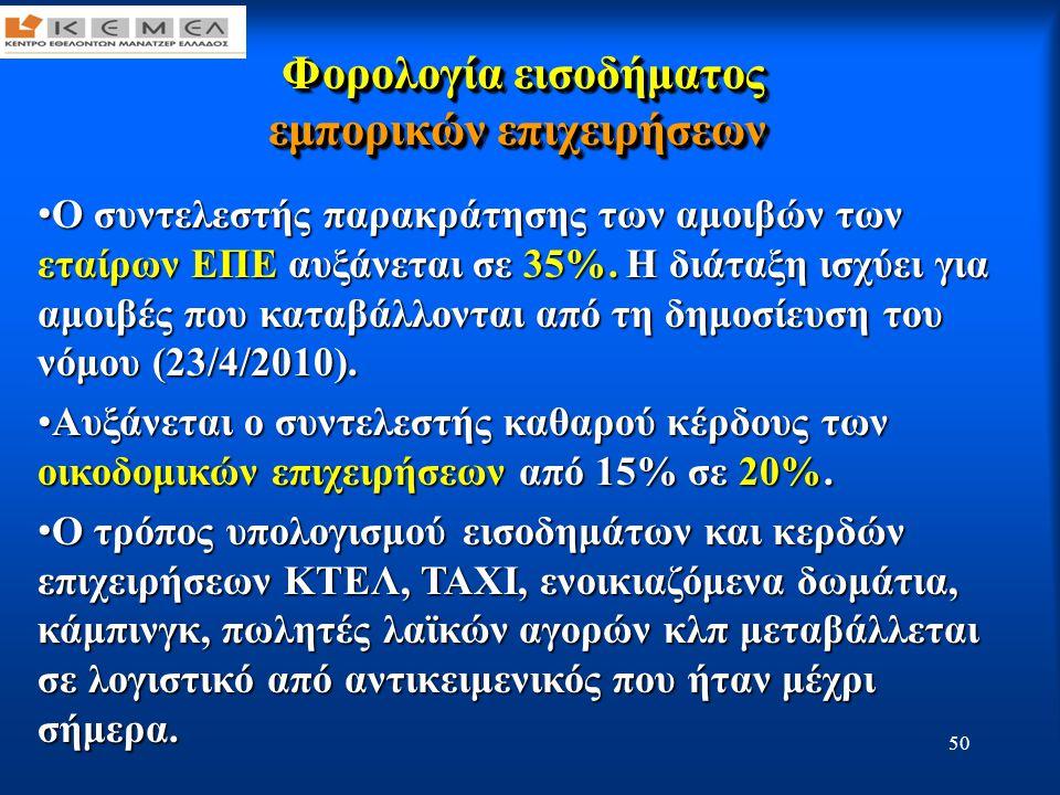 Φορολογία εισοδήματος Ελεύθερων Επαγγελματιών •Από 1.1.2011, χρόνος κτήσης των εισοδημάτων ελευθέρων επαγγελματιών είναι αυτός κατά τον οποίο παρέχονται οι υπηρεσίες και όχι ο χρόνος είσπραξης των αμοιβών.