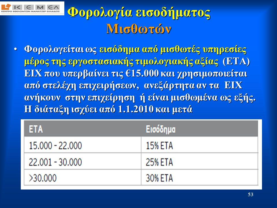 Φορολογία εισοδήματος Μισθωτών Η εργοστασιακή αξία του έτους πρώτης κυκλοφορίας μειώνεται λόγω παλαιότητας με βάση την κλίμακα της παραγράφου 1 του άρθρου 126 του τελωνειακού κώδικα που είναι η εξής: 54
