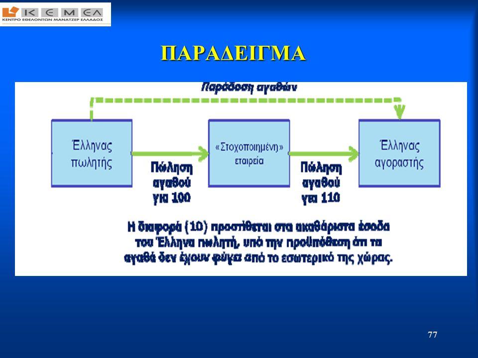 ΠΡΟΣΑΥΞΑΝΟΝΤΑΙ ΤΑ ΦΟΡΟΛΟΓΗΤΕΑ ΕΣΟΔΑ ΕΛΛΗΝΙΚΗΣ ΕΠΙΧΕΙΡΗΣΗΣ 78 Όταν πωλεί τα εμπορεύματά της σε αλλοδαπή εταιρεία εγκατεστημένη στα προαναφερθέντα κράτη σε τιμή μικρότερη από αυτή στην οποία η ίδια ελληνική επιχείρηση πωλεί τα ίδια αγαθά σε άλλη ημεδαπή ή αλλοδαπή επιχείρηση.