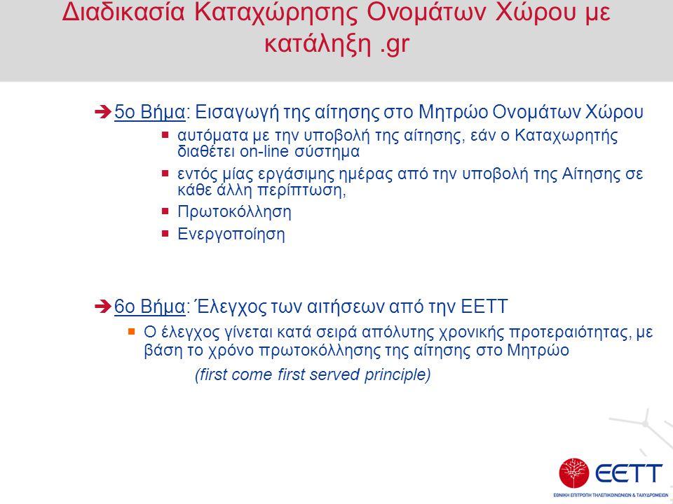 Διαδικασία Καταχώρησης Ονομάτων Χώρου με κατάληξη.gr  5ο Βήμα: Εισαγωγή της αίτησης στο Μητρώο Ονομάτων Χώρου  αυτόματα με την υποβολή της αίτησης,