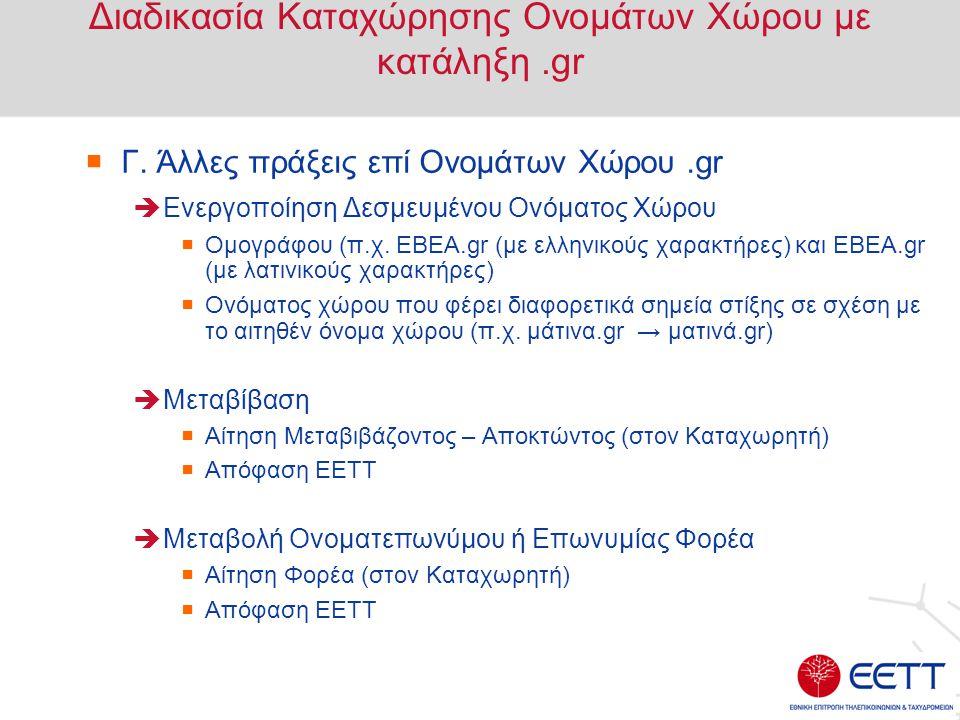 Διαδικασία Καταχώρησης Ονομάτων Χώρου με κατάληξη.gr  Γ. Άλλες πράξεις επί Ονομάτων Χώρου.gr  Ενεργοποίηση Δεσμευμένου Ονόματος Χώρου  Ομογράφου (π