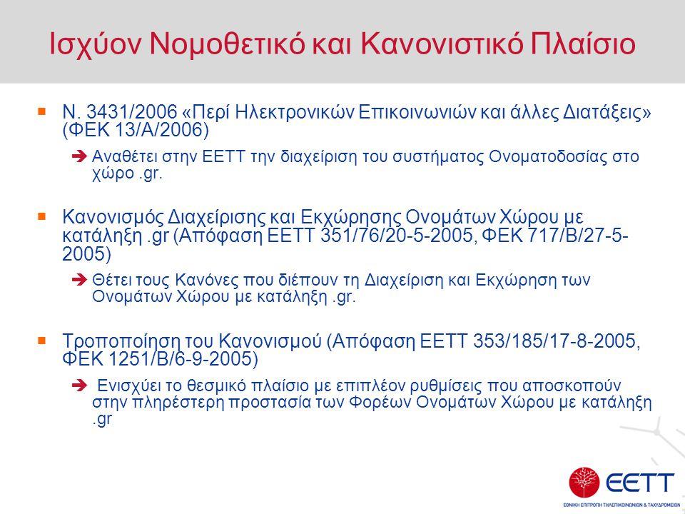 O Ρόλος της ΕΕΤΤ  Κανονιστικός  Εκδίδει Κανονιστικά Κείμενα με τα οποία ρυθμίζει κάθε θέμα το οποίο αφορά τα ονόματα χώρου με κατάληξη.gr  Ελεγκτικός:  Έλεγχος αιτήσεων επί Ονομάτων Χώρου με κατάληξη.gr  Έλεγχος Γνωστοποιήσεων Καταχωρητών  Εποπτικός:  Εποπτεύει την τήρηση των διατάξεων του Κανονισμού από τους Καταχωρητές και επιβάλλει κυρώσει σε περιπτώσεις παραβιάσεων  Εξετάζει καταγγελίες – αιτήσεις διαγραφής ονομάτων χώρου.gr, καλώντας σε ακρόαση τα ενδιαφερόμενα Μέρη