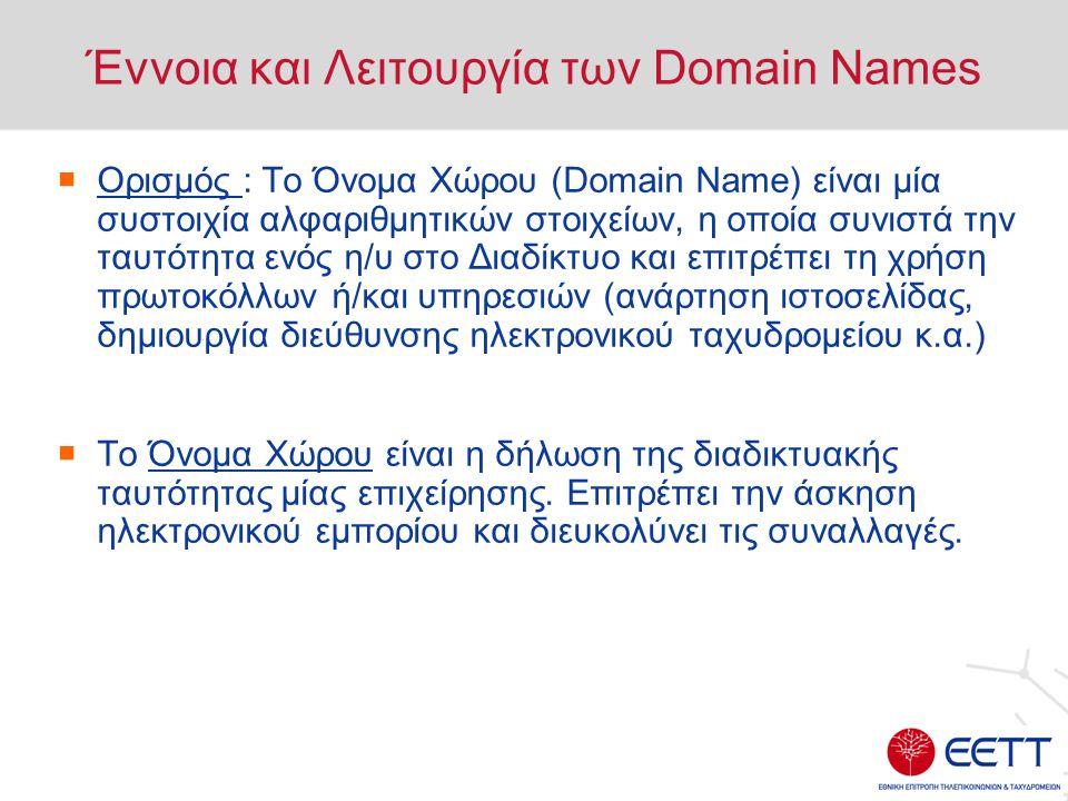 Έννοια και Λειτουργία των Domain Names  Σύνθεση Ονομάτων Χώρου.gr:  3 έως 60 χαρακτήρες (δεν συμπεριλαμβάνεται η κατάληξη.gr)  Αλφαριθμητικούς χαρακτήρες λατινικού αλφαβήτου (Α-Ζ, a-z, 0-9) π.χ.
