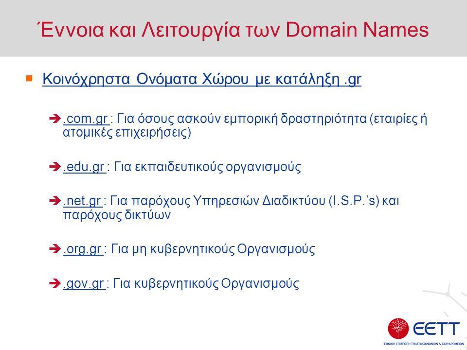 Το Περιεχόμενο του Δικαιώματος επί Ονόματος Χώρου με κατάληξη.gr  Απόκτηση αποκλειστικού δικαιώματος χρήσης του εκχωρηθέντος Ονόματος Χώρου, όχι ιδιοκτησία  Στην περίπτωση ονομάτων με ελληνικούς χαρακτήρες εκχωρούνται στην πεζή μορφή που δηλώνει ο Καταχωρούμενος στην αίτησή του μαζί με την άτονη μορφή π.χ.