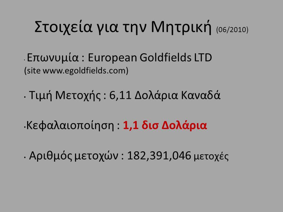Στοιχεία για την Μητρική (06/2010) • Επωνυμία : European Goldfields LTD (site www.egoldfields.com) • Τιμή Μετοχής : 6,11 Δολάρια Καναδά • Κεφαλαιοποίηση : 1,1 δισ Δολάρια • Αριθμός μετοχών : 182,391,046 μετοχές