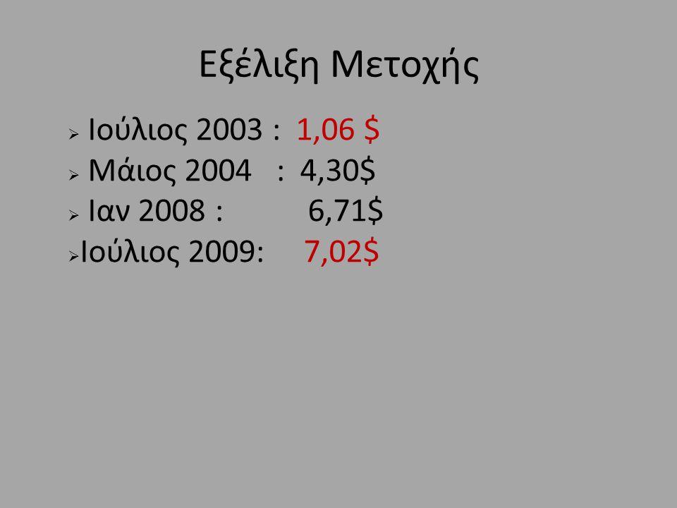 Εξέλιξη Μετοχής  Ιούλιος 2003 : 1,06 $  Μάιος 2004 : 4,30$  Ιαν 2008 : 6,71$  Ιούλιος 2009: 7,02$