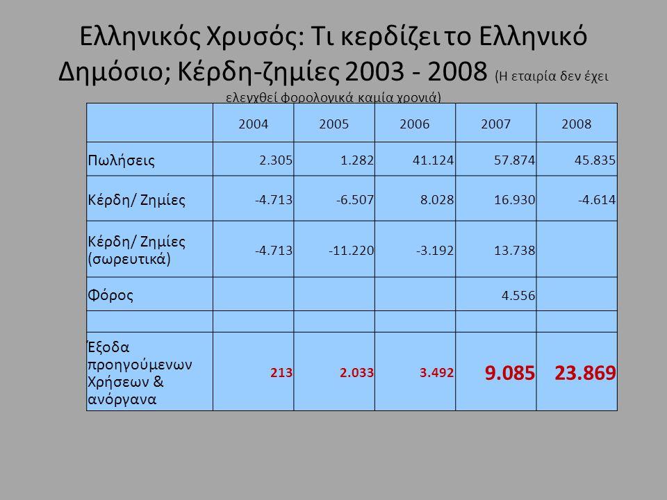 Ελληνικός Χρυσός: Τι κερδίζει το Ελληνικό Δημόσιο; Κέρδη-ζημίες 2003 - 2008 (Η εταιρία δεν έχει ελεγχθεί φορολογικά καμία χρονιά) 20042005200620072008 Πωλήσεις 2.3051.28241.12457.87445.835 Κέρδη/ Ζημίες -4.713-6.5078.02816.930-4.614 Κέρδη/ Ζημίες (σωρευτικά) -4.713-11.220-3.19213.738 Φόρος 4.556 Έξοδα προηγούμενων Χρήσεων & ανόργανα 2132.0333.492 9.08523.869