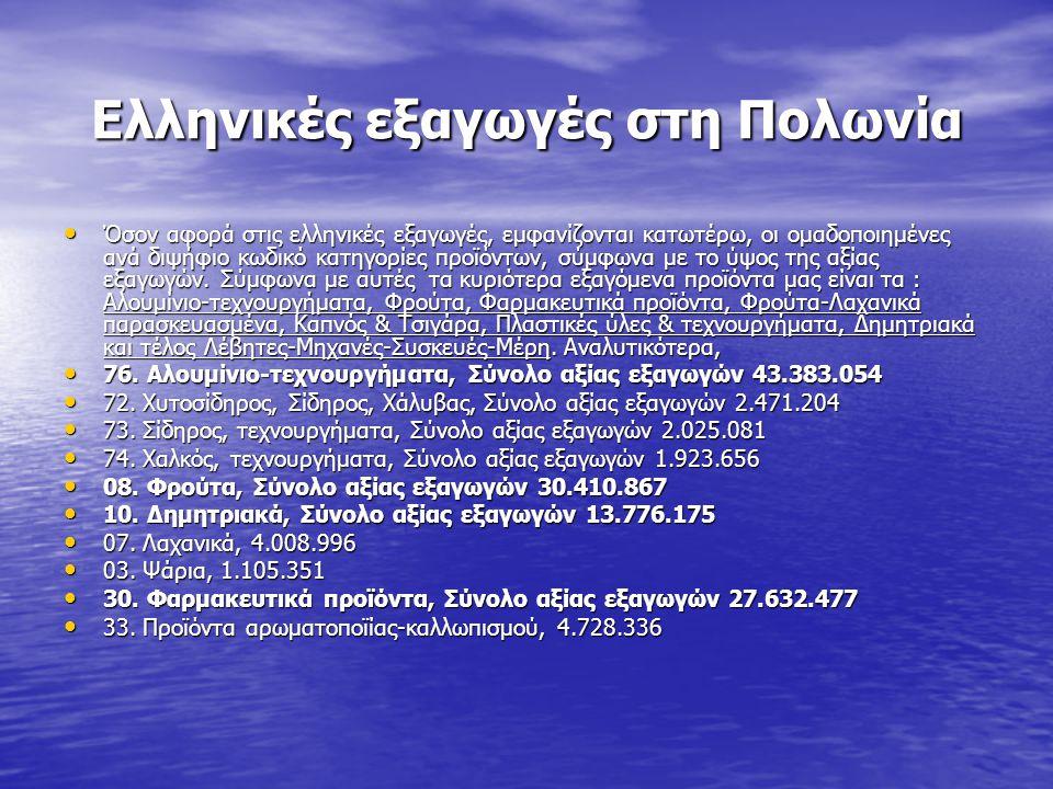 Ελληνικές εξαγωγές στη Πολωνία • Όσον αφορά στις ελληνικές εξαγωγές, εμφανίζονται κατωτέρω, οι ομαδοποιημένες ανά διψήφιο κωδικό κατηγορίες προϊόντων,