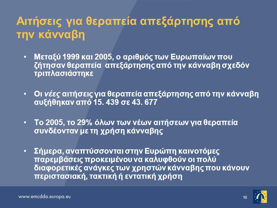 10 Αιτήσεις για θεραπεία απεξάρτησης από την κάνναβη •Μεταξύ 1999 και 2005, ο αριθμός των Ευρωπαίων που ζήτησαν θεραπεία απεξάρτησης από την κάνναβη σχεδόν τριπλασιάστηκε •Οι νέες αιτήσεις για θεραπεία απεξάρτησης από την κάνναβη αυξήθηκαν από 15.