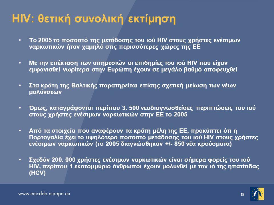 19 HIV: θετική συνολική εκτίμηση •Το 2005 το ποσοστό της μετάδοσης του ιού HIV στους χρήστες ενέσιμων ναρκωτικών ήταν χαμηλό στις περισσότερες χώρες της ΕΕ •Με την επέκταση των υπηρεσιών οι επιδημίες του ιού HIV που είχαν εμφανισθεί νωρίτερα στην Ευρώπη έχουν σε μεγάλο βαθμό αποφευχθεί •Στα κράτη της Βαλτικής παρατηρείται επίσης σχετική μείωση των νέων μολύνσεων •Όμως, καταγράφονται περίπου 3.