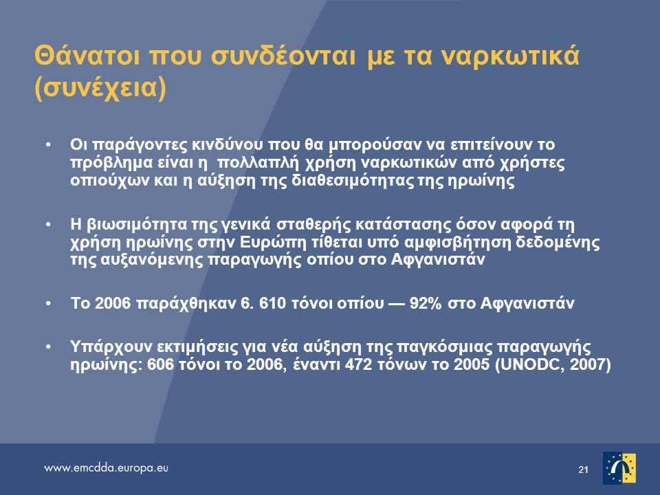 21 Θάνατοι που συνδέονται με τα ναρκωτικά (συνέχεια) •Οι παράγοντες κινδύνου που θα μπορούσαν να επιτείνουν το πρόβλημα είναι η πολλαπλή χρήση ναρκωτικών από χρήστες οπιούχων και η αύξηση της διαθεσιμότητας της ηρωίνης •Η βιωσιμότητα της γενικά σταθερής κατάστασης όσον αφορά τη χρήση ηρωίνης στην Ευρώπη τίθεται υπό αμφισβήτηση δεδομένης της αυξανόμενης παραγωγής οπίου στο Αφγανιστάν •Το 2006 παράχθηκαν 6.