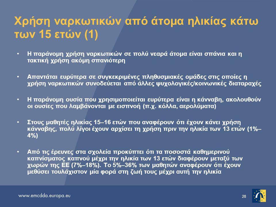 28 Χρήση ναρκωτικών από άτομα ηλικίας κάτω των 15 ετών (1) •Η παράνομη χρήση ναρκωτικών σε πολύ νεαρά άτομα είναι σπάνια και η τακτική χρήση ακόμη σπανιότερη •Απαντάται ευρύτερα σε συγκεκριμένες πληθυσμιακές ομάδες στις οποίες η χρήση ναρκωτικών συνοδεύεται από άλλες ψυχολογικές/κοινωνικές διαταραχές •Η παράνομη ουσία που χρησιμοποιείται ευρύτερα είναι η κάνναβη, ακολουθούν οι ουσίες που λαμβάνονται με εισπνοή (π.χ.
