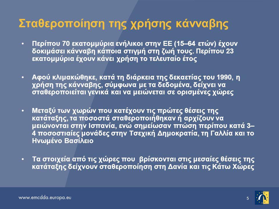 5 Σταθεροποίηση της χρήσης κάνναβης •Περίπου 70 εκατομμύρια ενήλικοι στην ΕΕ (15–64 ετών) έχουν δοκιμάσει κάνναβη κάποια στιγμή στη ζωή τους.