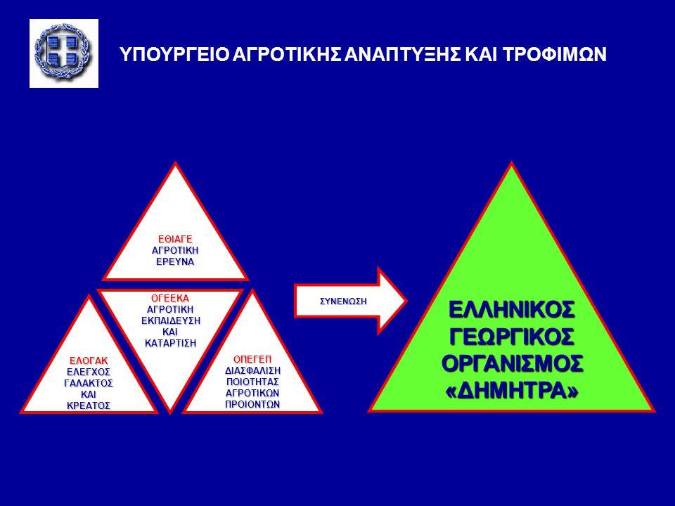 ΥΠΟΥΡΓΕΙΟ ΑΓΡΟΤΙΚΗΣ ΑΝΑΠΤΥΞΗΣ ΚΑΙ ΤΡΟΦΙΜΩΝ ΩΦΕΛΗ ΑΠΟ ΤΗ ΣΥΝΕΝΩΣΗ α) Οριζόντια και κάθετη διασύνδεση στρατηγικών τομέων της αγροτικής πολιτικής της χώρας (έρευνα, εκπαίδευση-κατάρτιση, έλεγχος-πιστοποίηση).