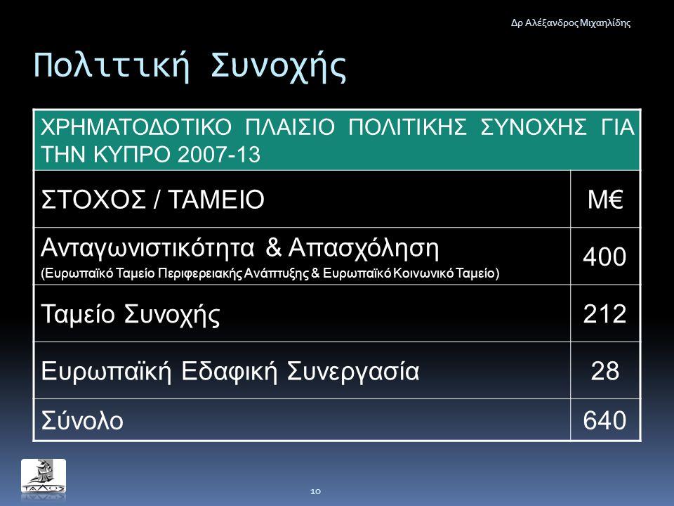 Πολιτική Συνοχής Δρ Αλέξανδρος Μιχαηλίδης 10 ΧΡΗΜΑΤΟΔΟΤΙΚΟ ΠΛΑΙΣΙΟ ΠΟΛΙΤΙΚΗΣ ΣΥΝΟΧΗΣ ΓΙΑ ΤΗΝ ΚΥΠΡΟ 2007-13 ΣΤΟΧΟΣ / ΤΑΜΕΙΟΜ€ Ανταγωνιστικότητα & Απασχ