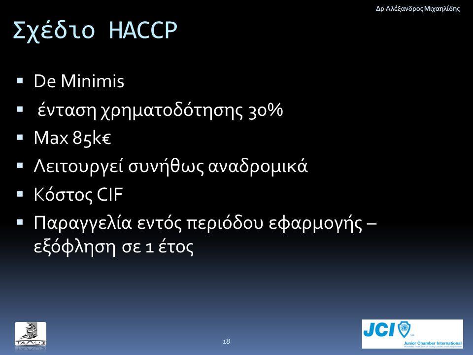 Σχέδιο HACCP  De Minimis  ένταση χρηματοδότησης 30%  Max 85k€  Λειτουργεί συνήθως αναδρομικά  Κόστος CIF  Παραγγελία εντός περιόδου εφαρμογής –
