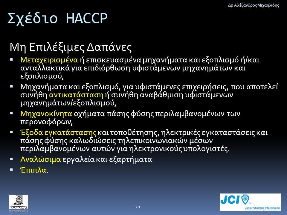 Σχέδιο HACCP Μη Επιλέξιμες Δαπάνες  Μεταχειρισμένα ή επισκευασμένα μηχανήματα και εξοπλισμό ή/και ανταλλακτικά για επιδιόρθωση υφιστάμενων μηχανημάτω