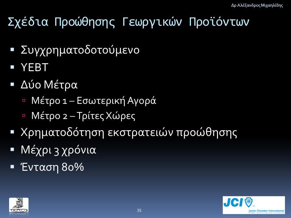 Σχέδια Προώθησης Γεωργικών Προϊόντων  Συγχρηματοδοτούμενο  ΥΕΒΤ  Δύο Μέτρα  Μέτρο 1 – Εσωτερική Αγορά  Μέτρο 2 – Τρίτες Χώρες  Χρηματοδότηση εκσ