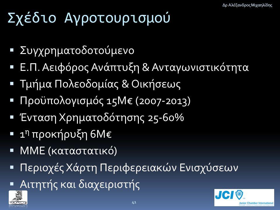 Σχέδιο Αγροτουρισμού  Συγχρηματοδοτούμενο  Ε.Π. Αειφόρος Ανάπτυξη & Ανταγωνιστικότητα  Τμήμα Πολεοδομίας & Οικήσεως  Προϋπολογισμός 15Μ€ (2007-201