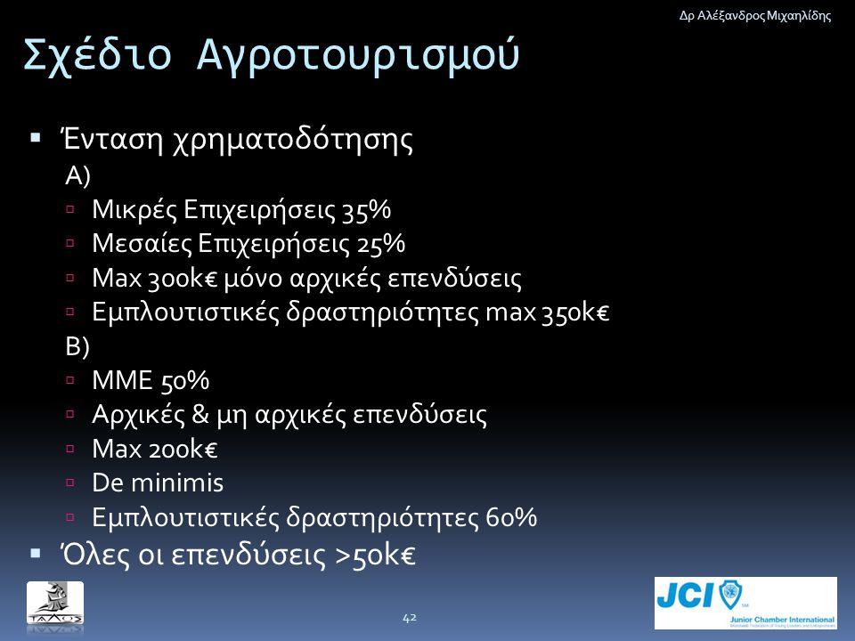 Σχέδιο Αγροτουρισμού  Ένταση χρηματοδότησης Α)  Μικρές Επιχειρήσεις 35%  Μεσαίες Επιχειρήσεις 25%  Max 300k€ μόνο αρχικές επενδύσεις  Εμπλουτιστι