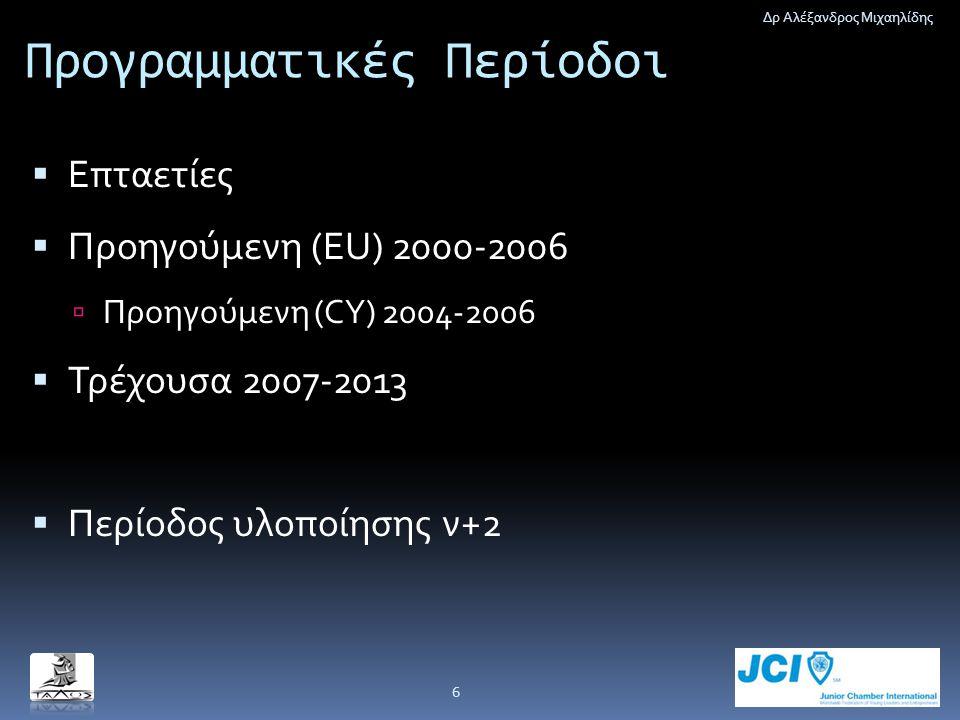 Προγραμματικές Περίοδοι  Επταετίες  Προηγούμενη (EU) 2000-2006  Προηγούμενη (CY) 2004-2006  Τρέχουσα 2007-2013  Περίοδος υλοποίησης ν+2 Δρ Αλέξαν