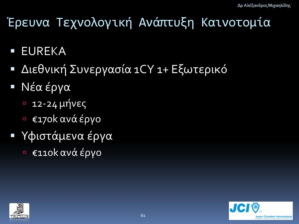 Έρευνα Τεχνολογική Ανάπτυξη Καινοτομία  EUREKA  Διεθνική Συνεργασία 1CY 1+ Εξωτερικό  Νέα έργα  12-24 μήνες  €170k ανά έργο  Υφιστάμενα έργα  €