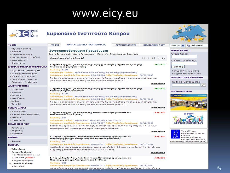 Δρ Αλέξανδρος Μιχαηλίδης 64 www.eicy.eu