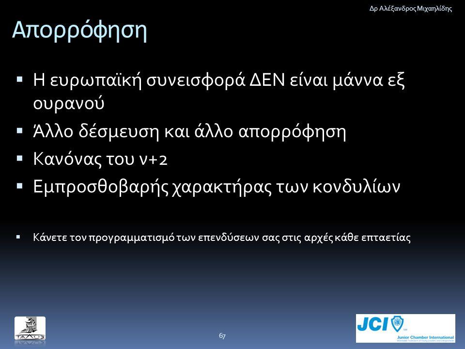 Απορρόφηση  Η ευρωπαϊκή συνεισφορά ΔΕΝ είναι μάννα εξ ουρανού  Άλλο δέσμευση και άλλο απορρόφηση  Κανόνας του ν+2  Εμπροσθοβαρής χαρακτήρας των κο