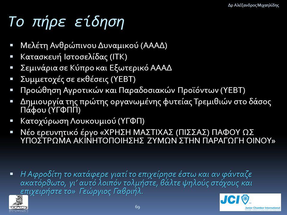 Το πήρε είδηση  Μελέτη Ανθρώπινου Δυναμικού (ΑΑΑΔ)  Κατασκευή Ιστοσελίδας (ΙΤΚ)  Σεμινάρια σε Κύπρο και Εξωτερικό ΑΑΑΔ  Συμμετοχές σε εκθέσεις (ΥΕ