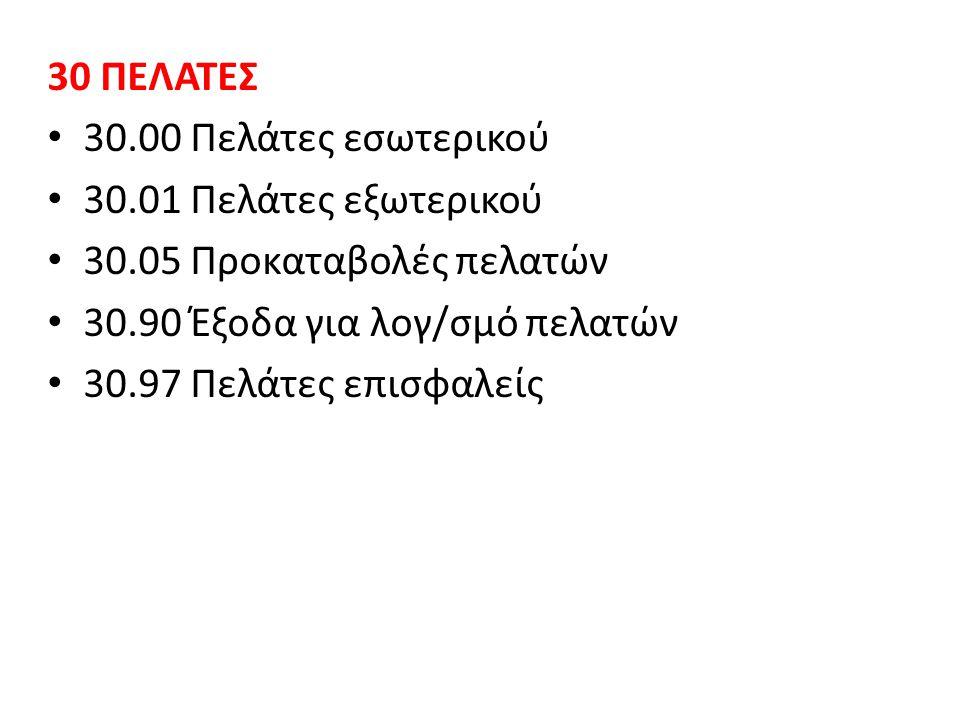 30.05 «Προκαταβολές πελατών» • Ο λογ/σμός 30.05 πιστώνεται με το ποσό της προκαταβολής και χρεώνεται με το συνολικό ή μέρος αυτού, ανάλογα με τη μερική ή ολική εκτέλεση της παραγγελίας, με πίστωση του σχετικού λογ/σμού του πελάτη (30.00-30.03).